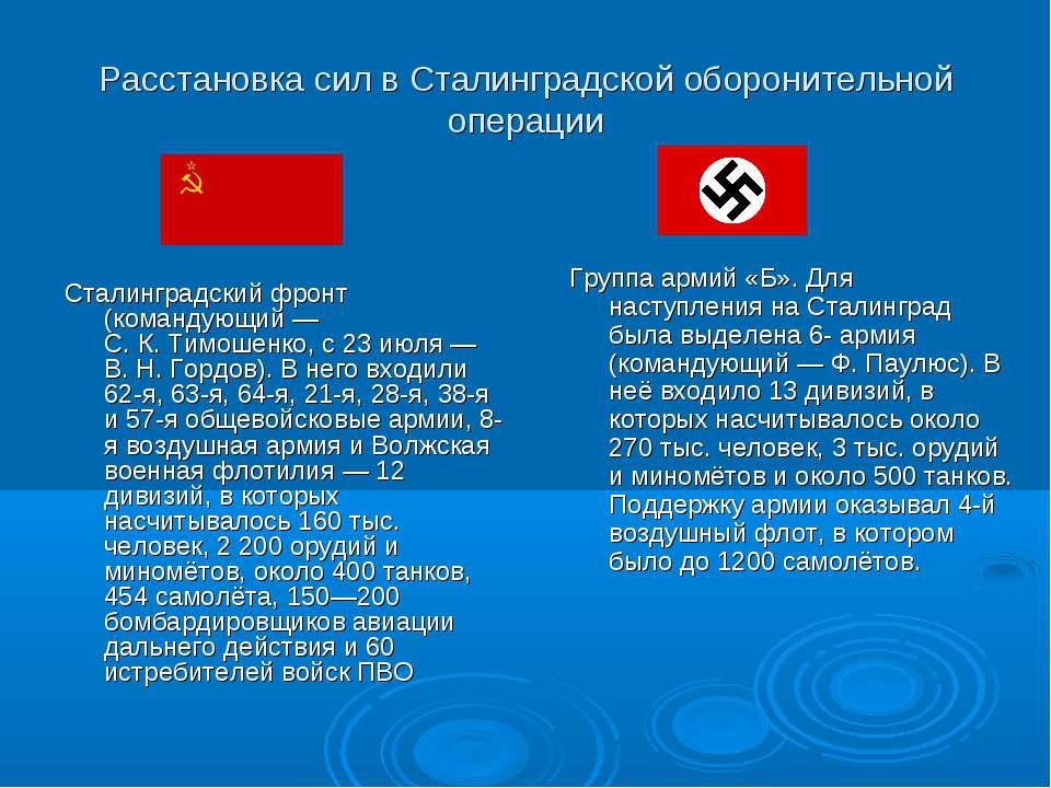 Расстановка сил в Сталинградской оборонительной операции Сталинградский фронт...