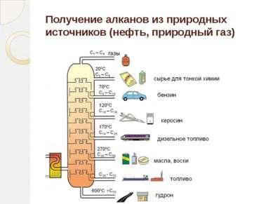 Получение алканов из природных источников (нефть, природный газ)
