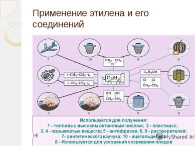 Применение этилена и его соединений