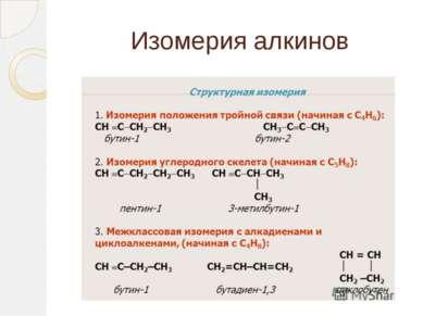 Изомерия алкинов