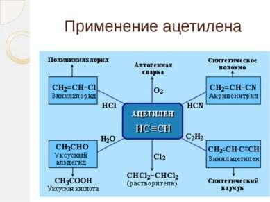 Применение ацетилена