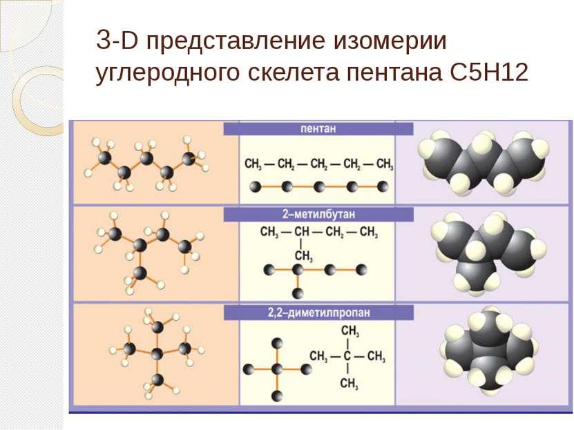 3-D представление изомерии углеродного скелета пентана С5H12