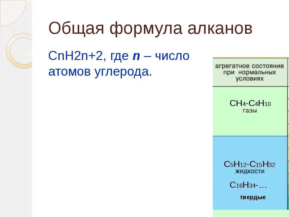 Общая формула алканов CnH2n+2, гдеn– число атомов углерода.