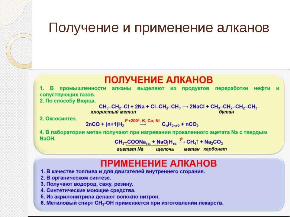 Получение и применение алканов