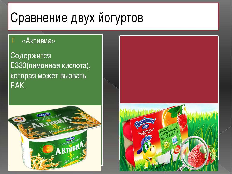 Сравнение двух йогуртов «Активиа» Содержится Е330(лимонная кислота), которая ...