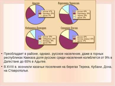 Преобладает в районе, однако, русское население, даже в горных республиках Ка...