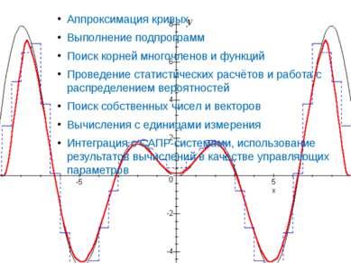 Аппроксимация кривых Выполнение подпрограмм Поиск корней многочленов и функци...