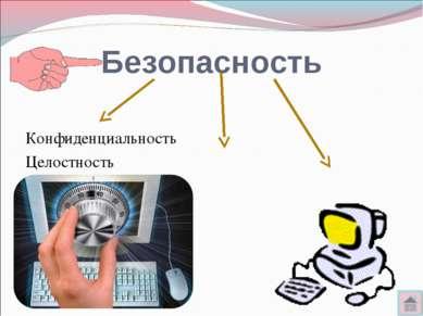 Безопасность Конфиденциальность Целостность Доступность