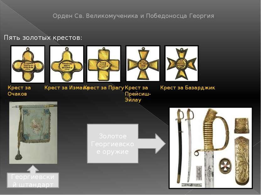 Итоги В Российской империи помимо орденов существовало большое количество раз...