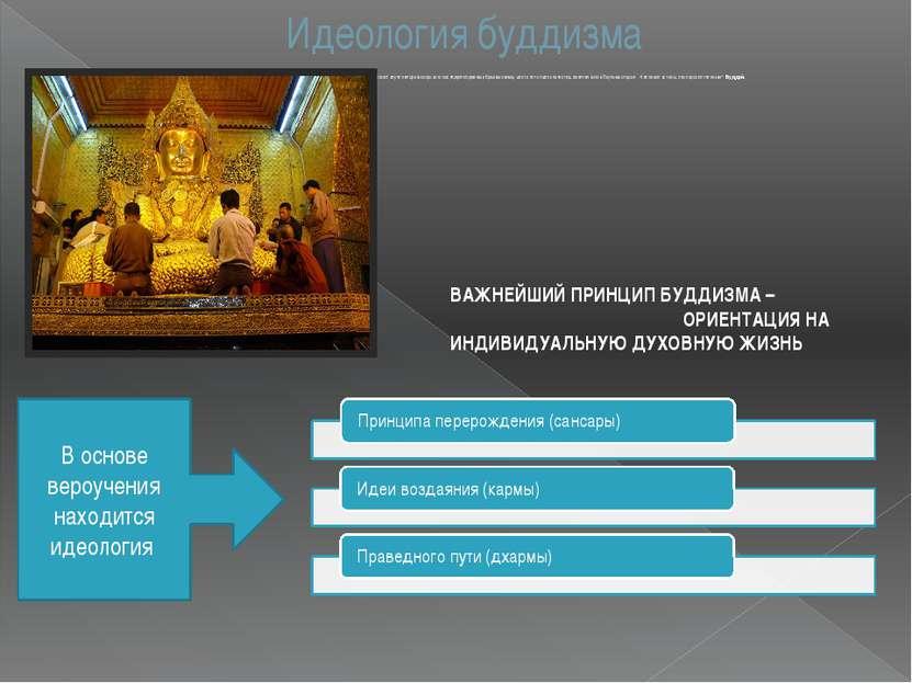Идеология буддизма На основе изучения философского наследия ведизма и брахман...