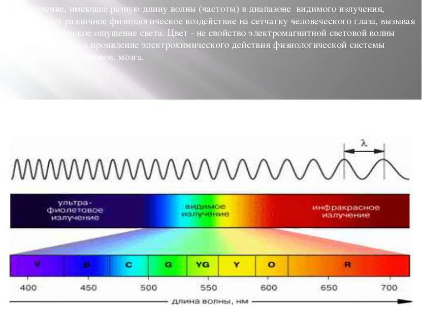 Излучение, имеющее разную длину волны (частоты) в диапазоне видимого излучен...
