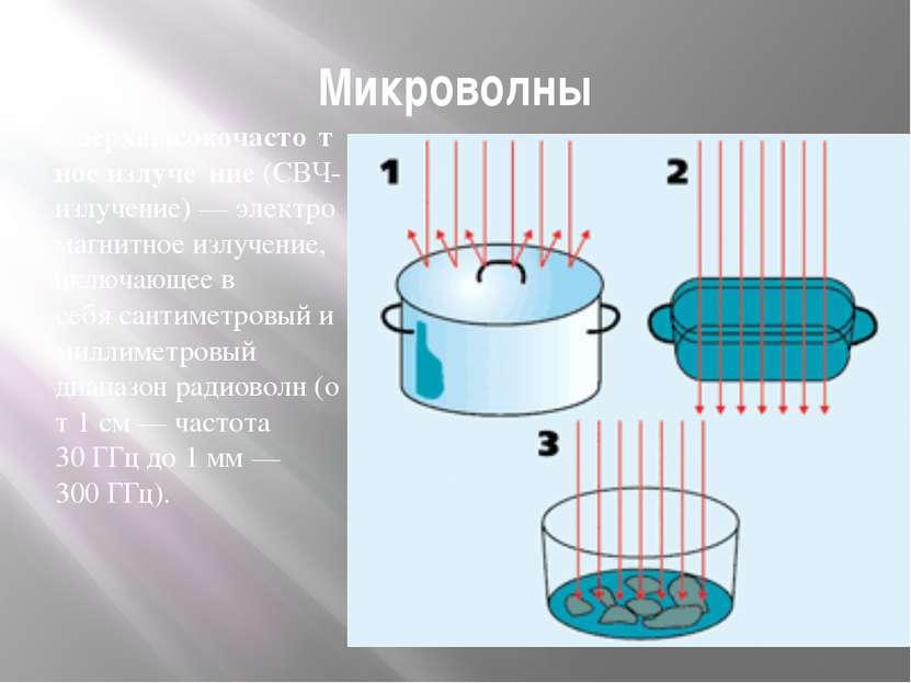 Микроволны Сверхвысокочасто тное излуче ние(СВЧ-излучение)—электромагнитно...
