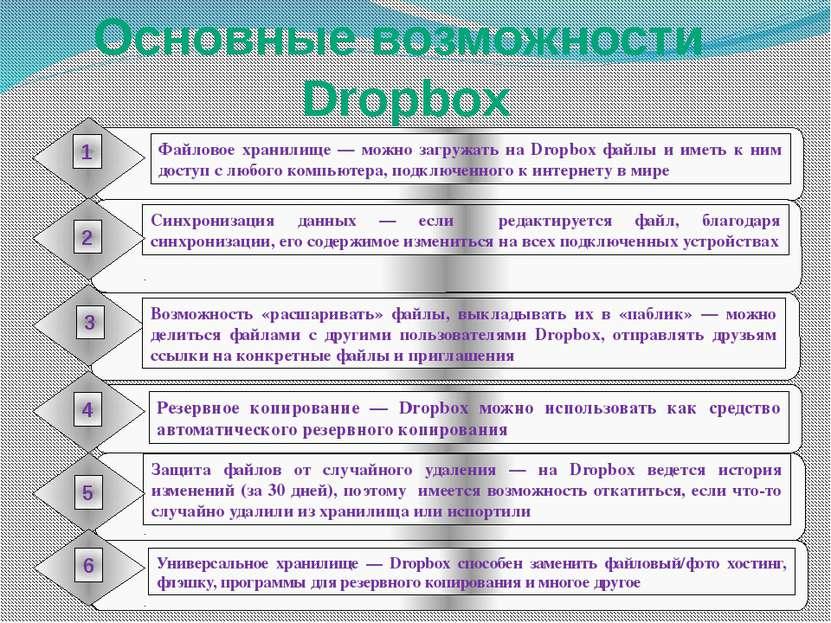 Делиться файлами через Dropbox Откройте папку Dropbox Необходимо авторизовать...