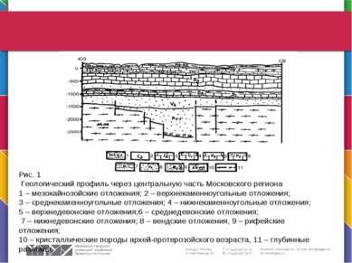 Рис. 1 Геологический профиль через центральную часть Московского региона 1 – ...