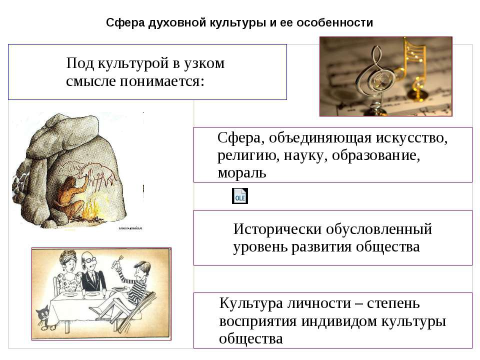 Сфера духовной культуры и ее особенности