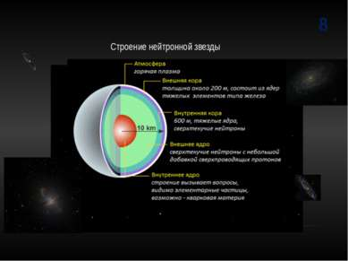 8 Строение нейтронной звезды
