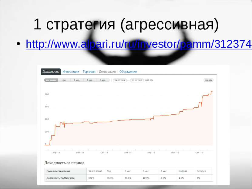 1 стратегия (агрессивная) http://www.alpari.ru/ru/investor/pamm/312374/#pamm-...