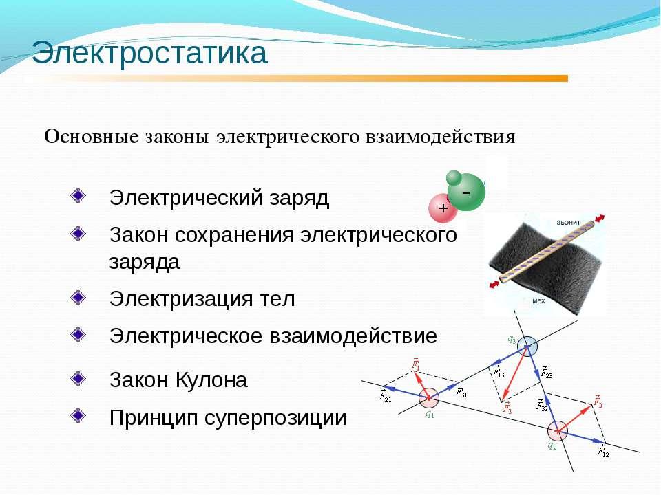 Электростатика Основные законы электрического взаимодействия Электрический за...