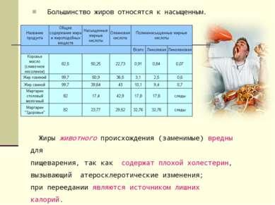Большинство жиров относятся к насыщенным. Жиры животного происхождения (замен...