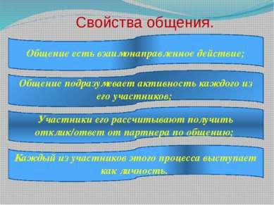 Свойства общения. Общение есть взаимонаправленное действие; Общение подразуме...