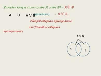 Разъединяющее «или» (либо А, либо В) – А В (разность) - А В «Петров совершил ...