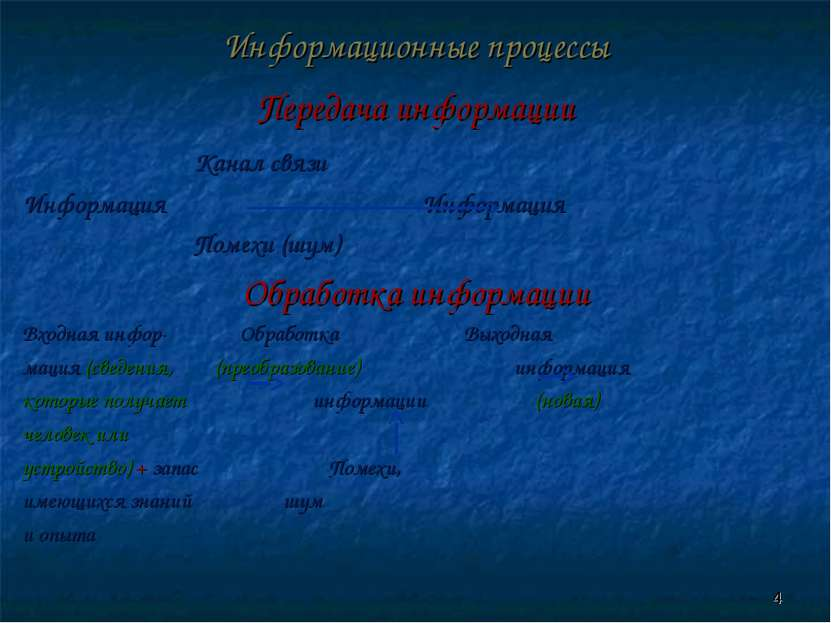Информационные процессы Передача информации Канал связи Информация Информация...