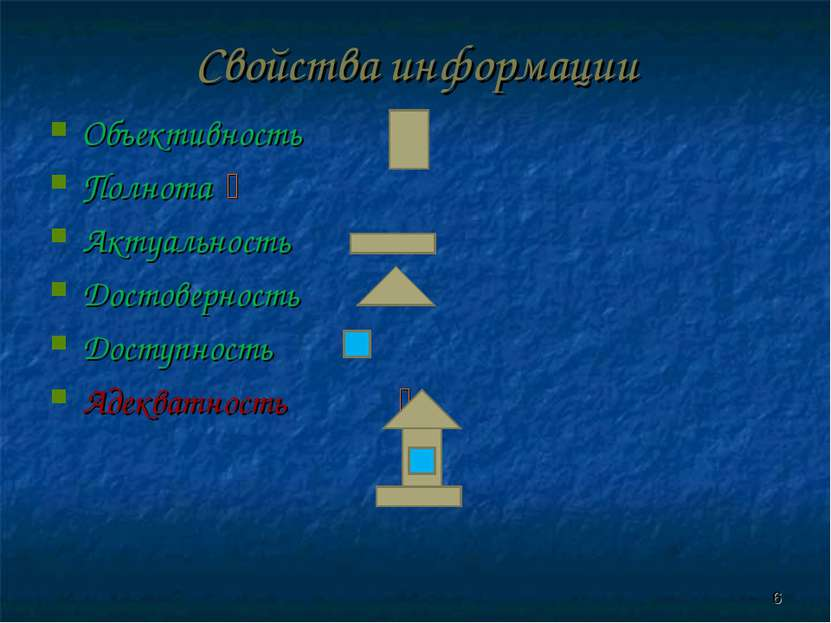 Свойства информации Объективность Полнота Актуальность Достоверность Доступно...