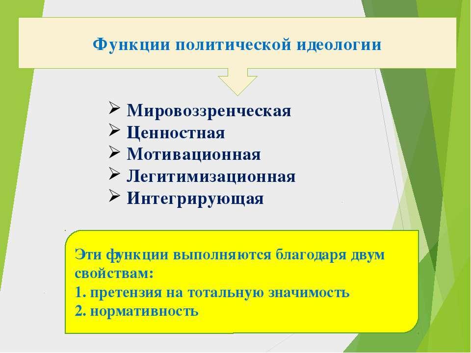Функции политической идеологии Мировоззренческая Ценностная Мотивационная Лег...
