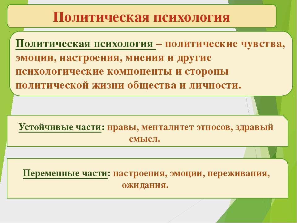 Политическая психология Политическая психология – политические чувства, эмоци...