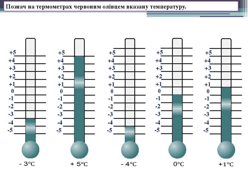 Познач на термометрах червоним олівцем вказану температуру. -5℃ -4℃ -3℃ -2℃ -...