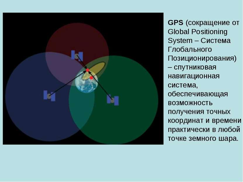GPS (сокращение от Global Positioning System – Система Глобального Позиционир...