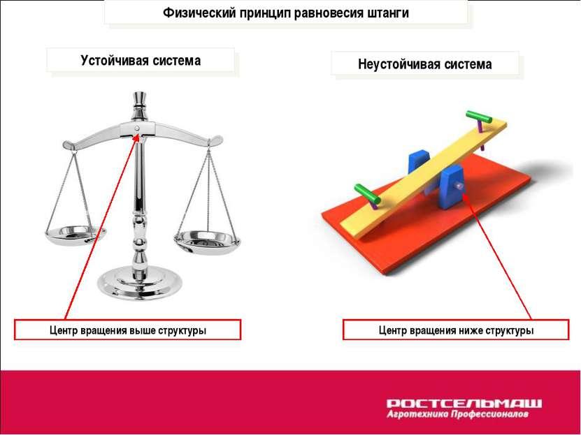 Физический принцип равновесия штанги Устойчивая система Неустойчивая система ...