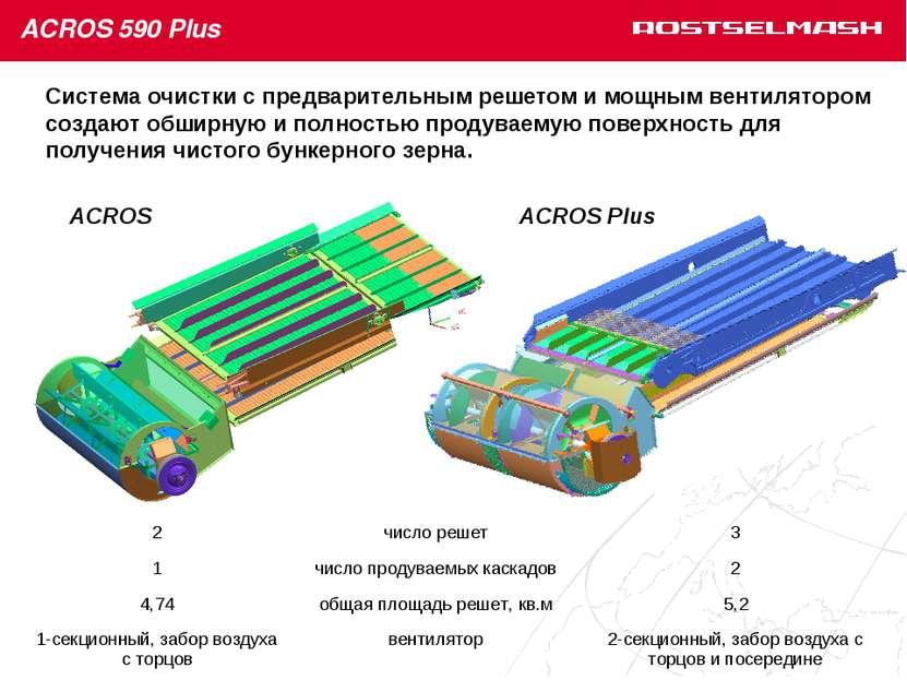Система очистки с предварительным решетом и мощным вентилятором создают обшир...