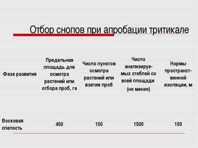 Отбор снопов при апробации тритикале Фаза развития Предельная площадь для осм...