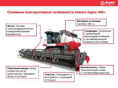 Основные конструктивные особенности нового Акрос-590+ Жатка. Система электрог...