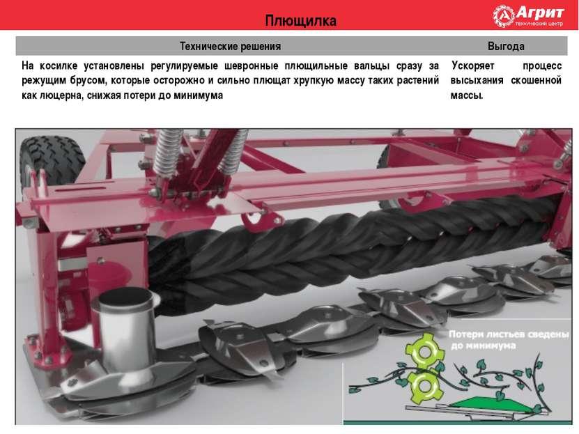 Плющилка Технические решения Выгода На косилке установлены регулируемые шевро...