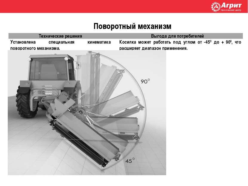 Поворотный механизм Технические решения Выгода для потребителей Установлена с...
