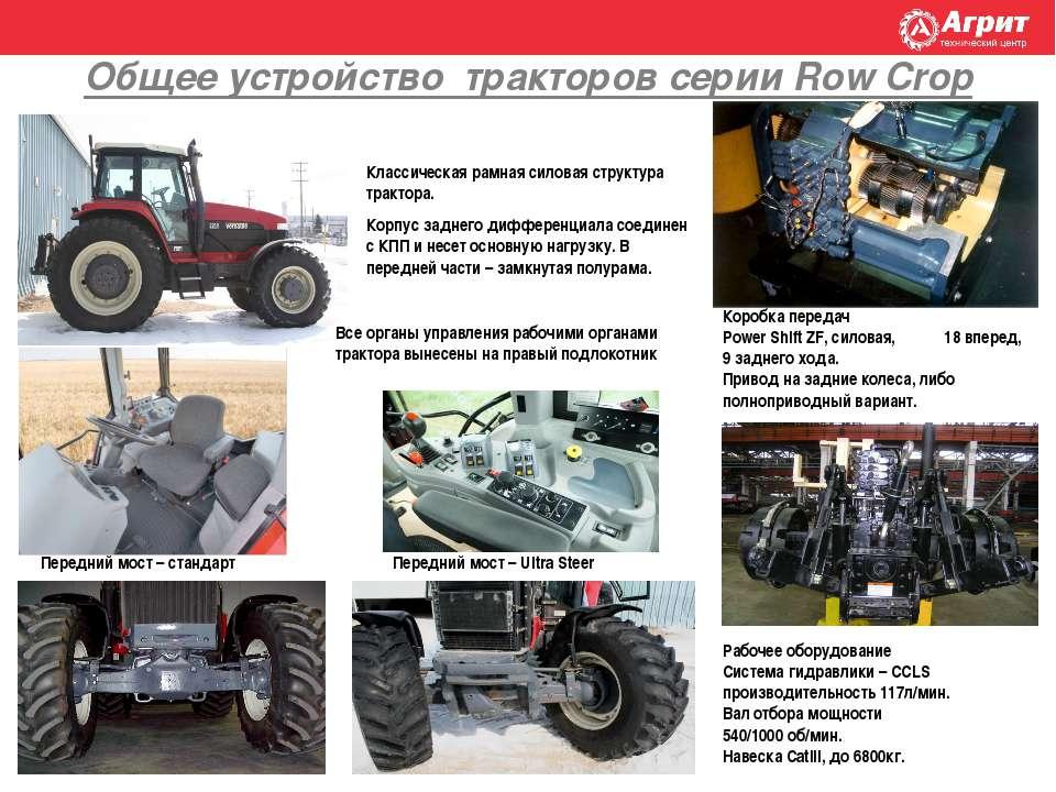 Общее устройство тракторов серии Row Crop Передний мост – Ultra Steer Передни...