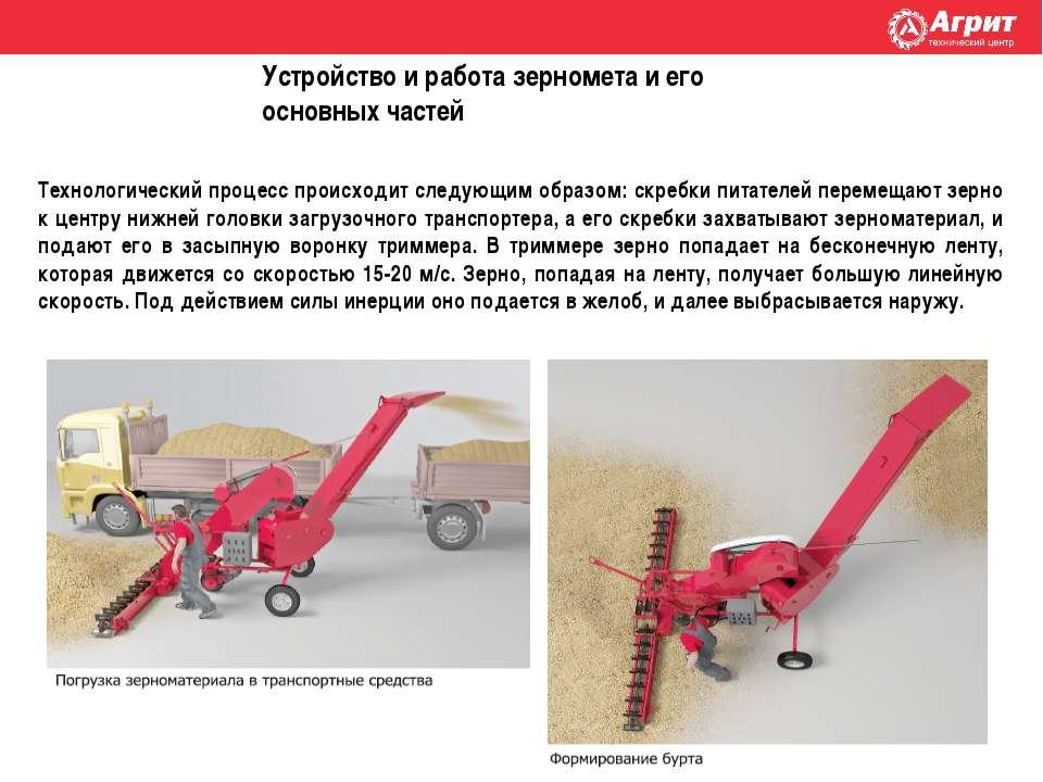 Устройство и работа зерномета и его основных частей Технологический процесс п...