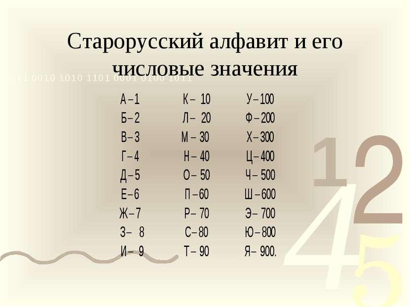 Старорусский алфавит и его числовые значения