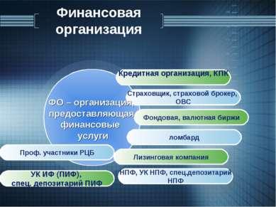 Финансовая организация Кредитная организация, КПК Страховщик, страховой броке...