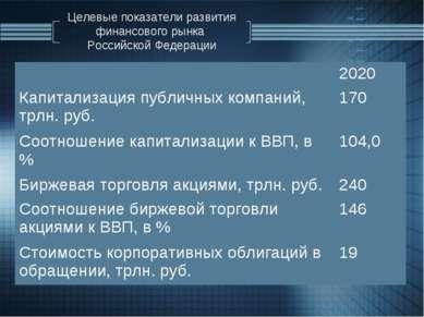 Целевые показатели развития финансового рынка Российской Федерации 2020 Капит...