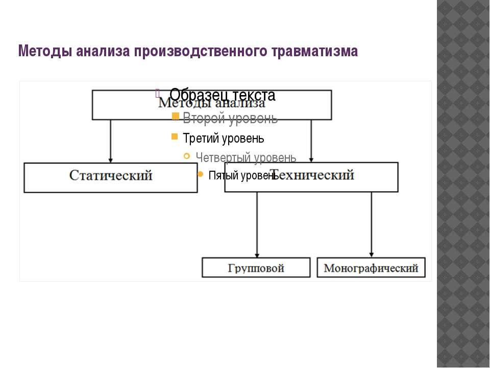 Методы анализа производственного травматизма