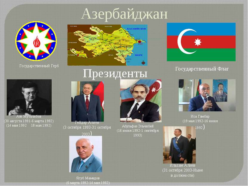 Азербайджан Государственный Герб Государственный Флаг Президенты Аяз Муталибо...