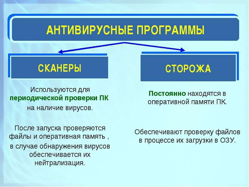 Используются для периодической проверки ПК на наличие вирусов. После запуска ...
