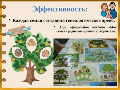 Эффективность: Каждая семья составила генеалогическое древо. При оформлении а...
