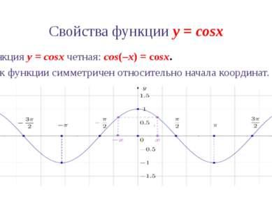 Свойства функции y = cosx 5. Нули функции y = cosx: cosx = 0 при x =