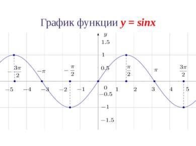 Свойства функции y = sinx 3. Функция y = sinx нечетная: sin(–x) = sinx. Графи...