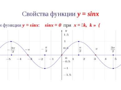 Свойства функции y = sinx 7. Промежутки монотонности и экстремумы функции y =...