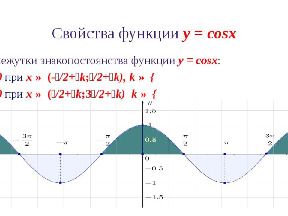 Сравнение свойств функций y = sinx и y = cosx Функция y = sinx y = cosx Облас...